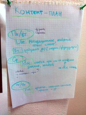 Простой контент-план на стене — это лучше, чем идеальный, но в мыслях.