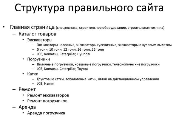 Структура сайта подготовленного под поисковую оптимизацию