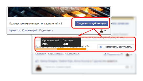 Механика продвижение новостей в Фейсбуке