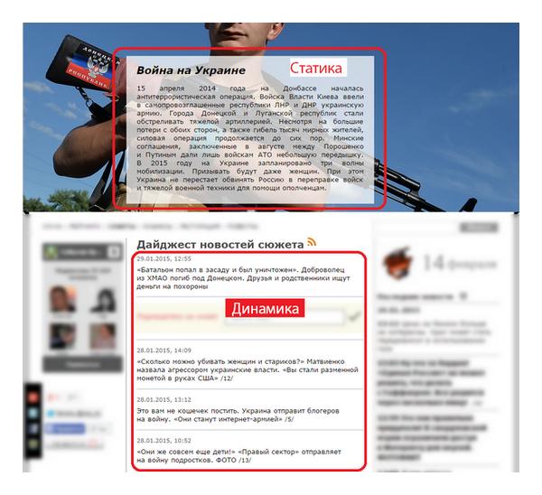Псевдостатичный сюжет для продвижения в Яндексе