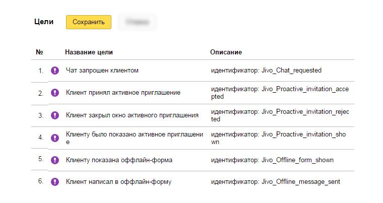 metrika_jivosite-3